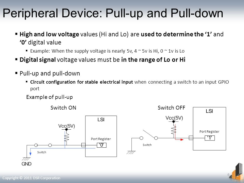 Peripheral Device: Serial I/O Set specific value to control registers to configure I/O port Transmitter side: read value to send from special register, put it to transmit the buffer Often FIFO is used Receiver side: get received byte from buffer and put it to special register To check if send or receive complete, check the status register 7 Shift register FIFO Transmit Buffer 13205764 Shift register FIFO Receive buffer 13205764 Control / status register Transmission line CPU Transmitting side Receiver Copyright © 2011 DSR Corporation