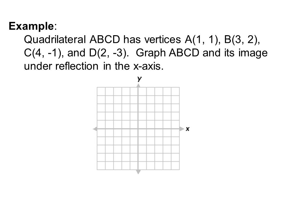 Example: Quadrilateral ABCD has vertices A(1, 1), B(3, 2), C(4, -1), and D(2, -3). Graph ABCD and its image under reflection in the x-axis.