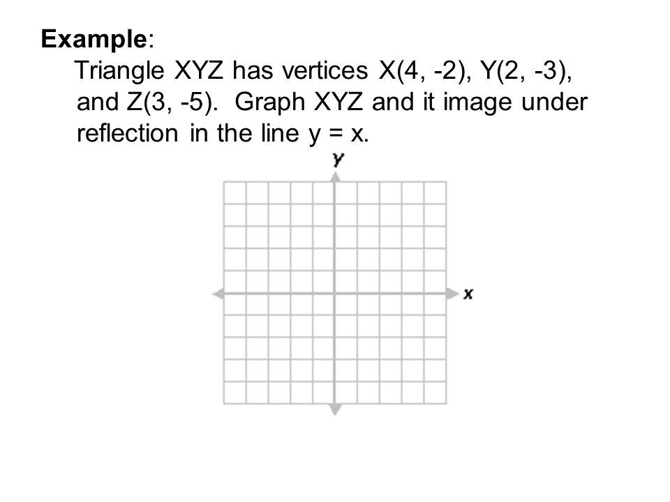 Example: Triangle XYZ has vertices X(4, -2), Y(2, -3), and Z(3, -5). Graph XYZ and it image under reflection in the line y = x.