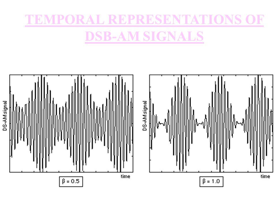 TEMPORAL REPRESENTATIONS OF DSB-AM SIGNALS
