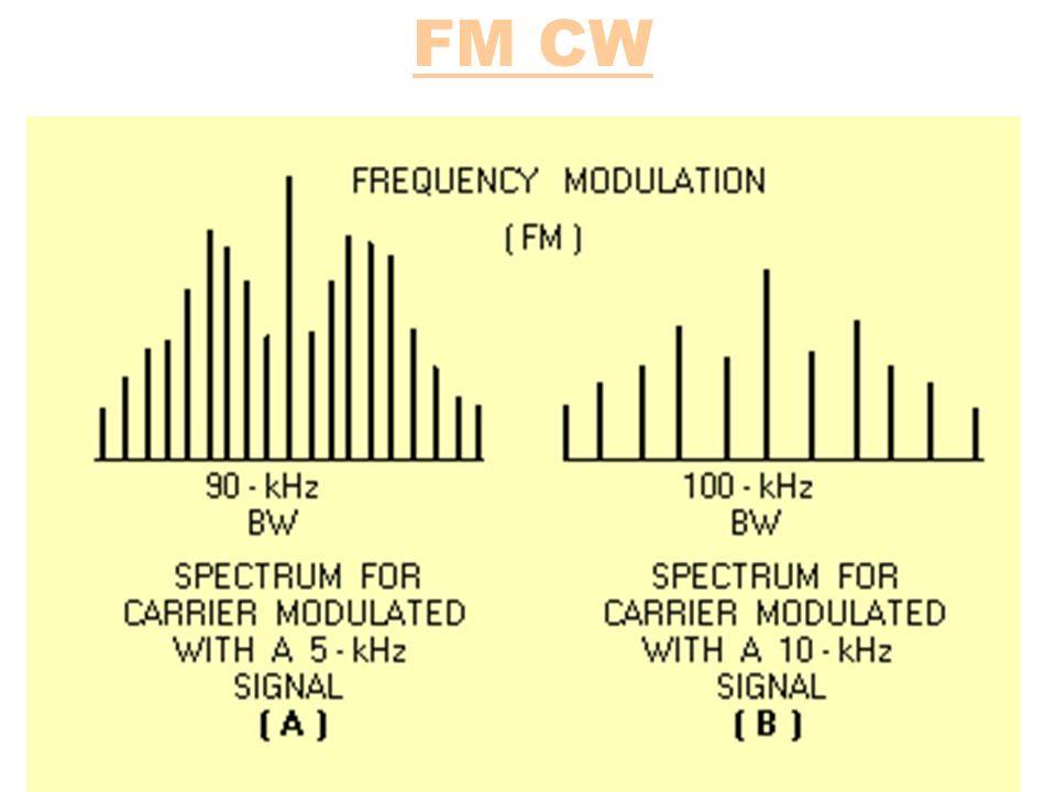 FM CW