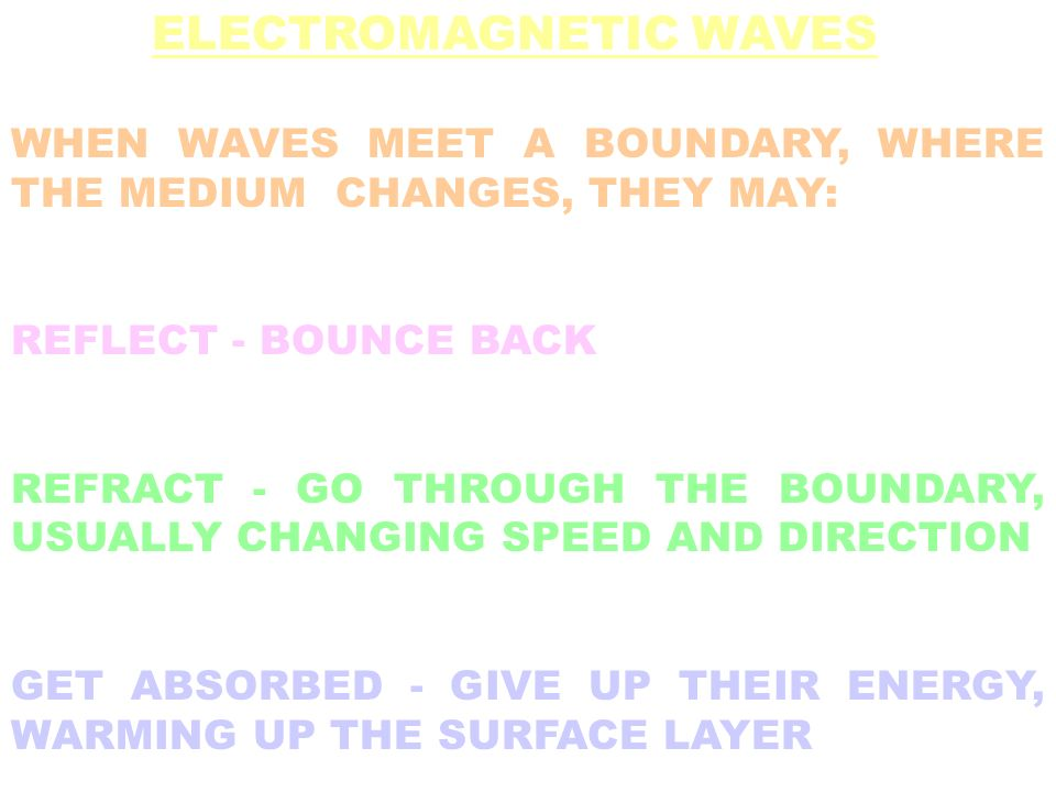 WHEN WAVES MEET A BOUNDARY, WHERE THE MEDIUM CHANGES, THEY MAY: REFLECT - BOUNCE BACK REFRACT - GO THROUGH THE BOUNDARY, USUALLY CHANGING SPEED AND DI