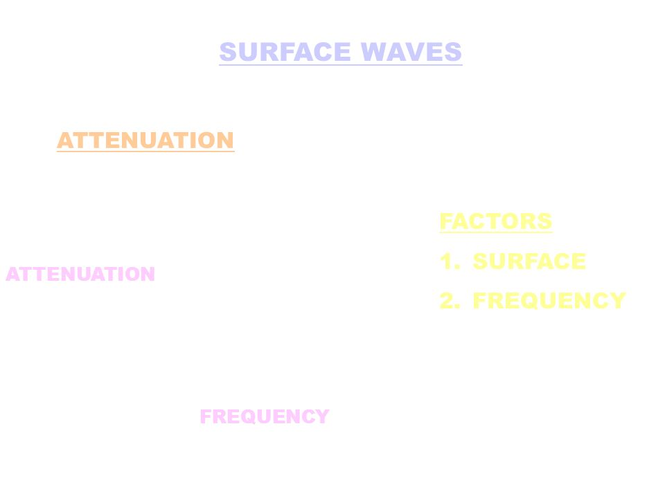 SURFACE WAVES ATTENUATION FREQUENCY FACTORS 1.SURFACE 2.FREQUENCY