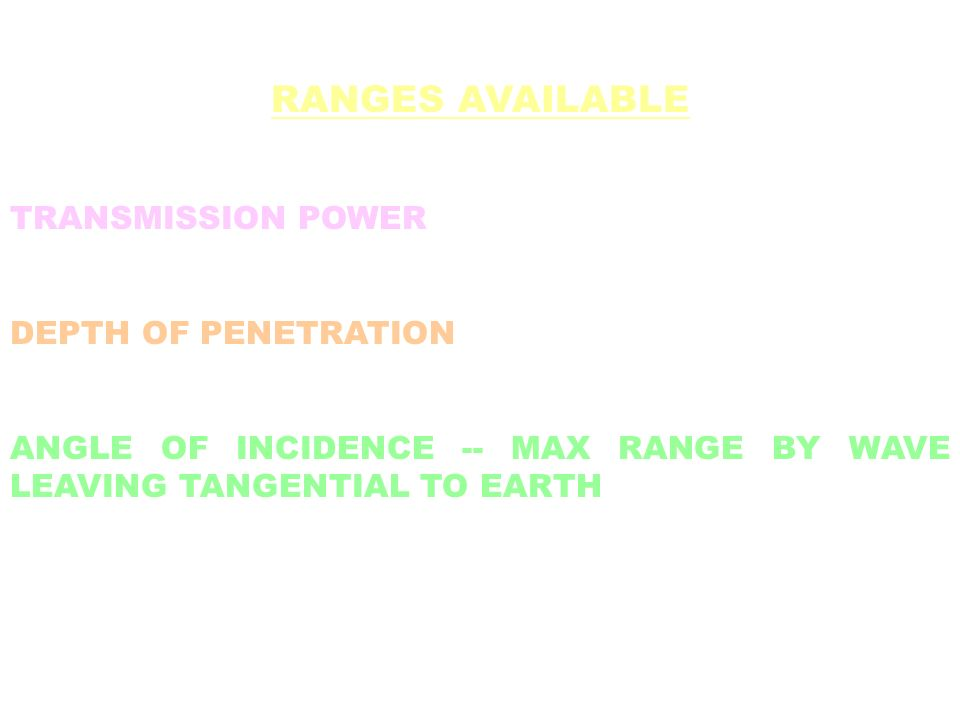 RANGES AVAILABLE TRANSMISSION POWER DEPTH OF PENETRATION ANGLE OF INCIDENCE -- MAX RANGE BY WAVE LEAVING TANGENTIAL TO EARTH