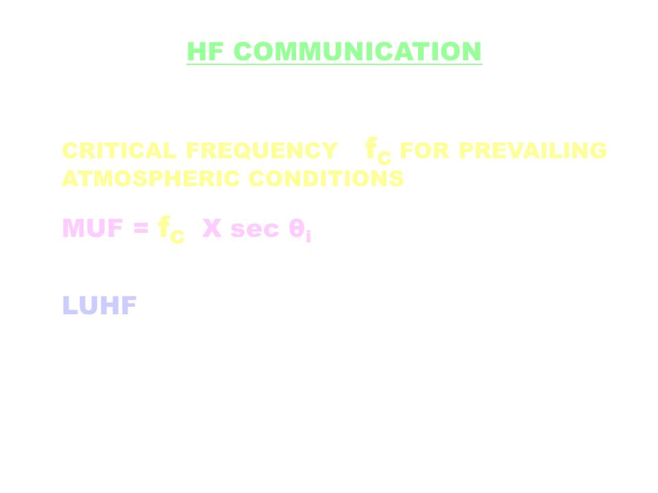 HF COMMUNICATION CRITICAL FREQUENCY f C FOR PREVAILING ATMOSPHERIC CONDITIONS MUF = f C X sec θ i LUHF