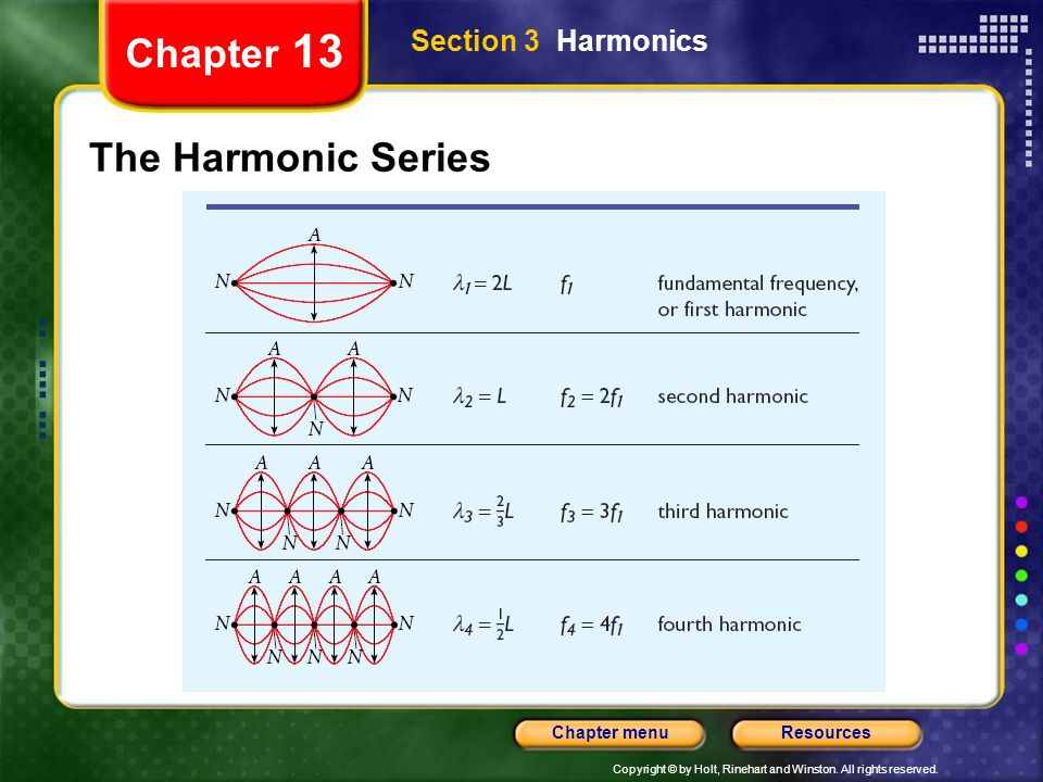 Copyright © by Holt, Rinehart and Winston. All rights reserved. ResourcesChapter menu Chapter 13 The Harmonic Series Section 3 Harmonics