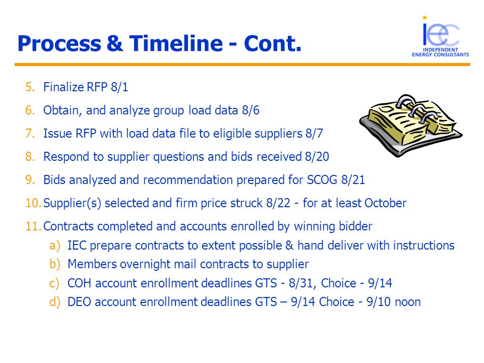 Process & Timeline - Cont. 5.Finalize RFP 8/1 6.Obtain, and analyze group load data 8/6 7.Issue RFP with load data file to eligible suppliers 8/7 8.Re