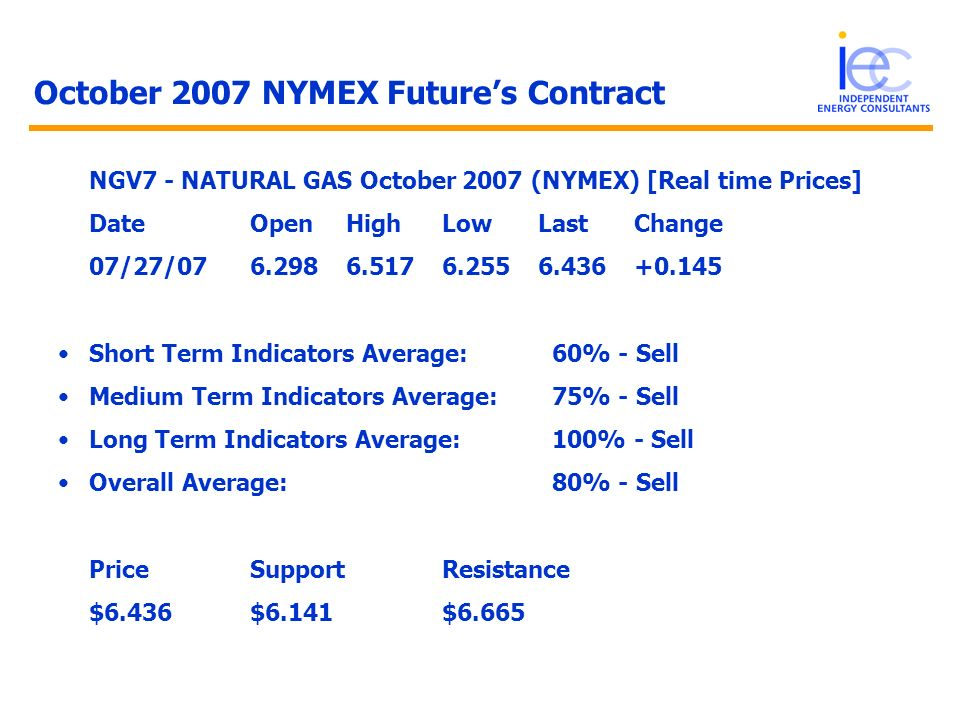 October 2007 NYMEX Futures Contract NGV7 - NATURAL GAS October 2007 (NYMEX) [Real time Prices] DateOpenHighLowLastChange 07/27/076.2986.5176.2556.436+