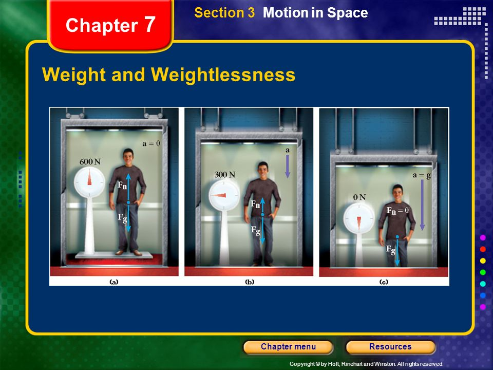 Copyright © by Holt, Rinehart and Winston. All rights reserved. ResourcesChapter menu Chapter 7 Weight and Weightlessness Section 3 Motion in Space