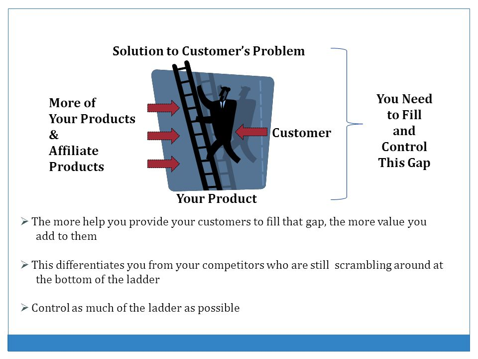 Your Product Solution to Customers Problem The more help you provide your customers to fill that gap, the more value you add to them This differentiat