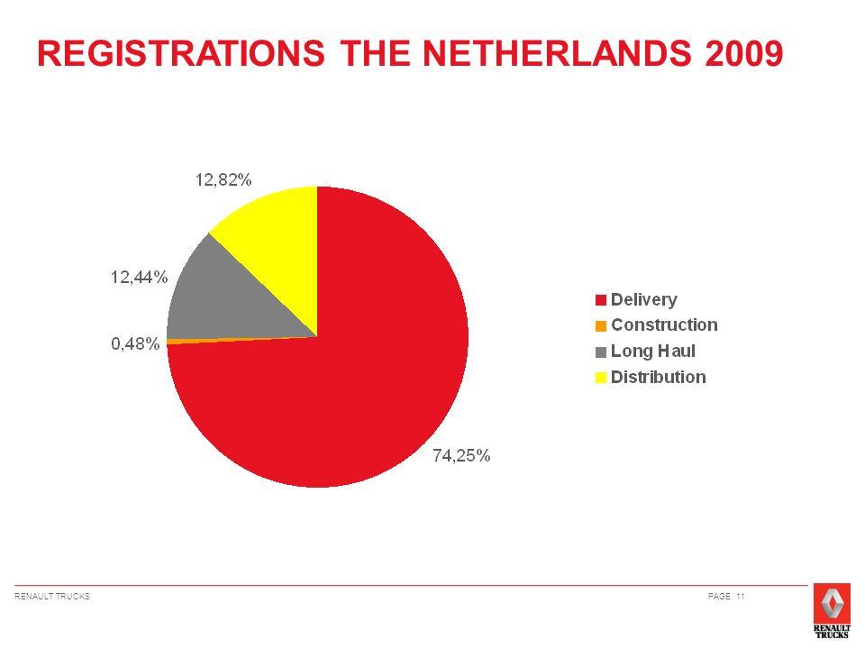 RENAULT TRUCKSPAGE 11 REGISTRATIONS THE NETHERLANDS 2009