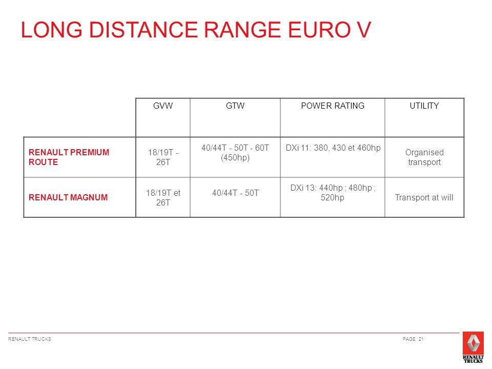 RENAULT TRUCKSPAGE 21 LONG DISTANCE RANGE EURO V GVWGTWPOWER RATINGUTILITY RENAULT PREMIUM ROUTE 18/19T - 26T 40/44T - 50T - 60T (450hp) DXi 11: 380,