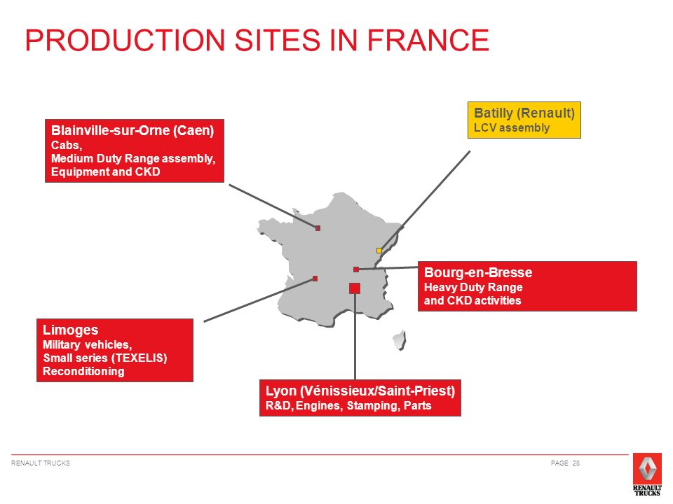 RENAULT TRUCKSPAGE 28 PRODUCTION SITES IN FRANCE Lyon (Vénissieux/Saint-Priest) R&D, Engines, Stamping, Parts Limoges Military vehicles, Small series