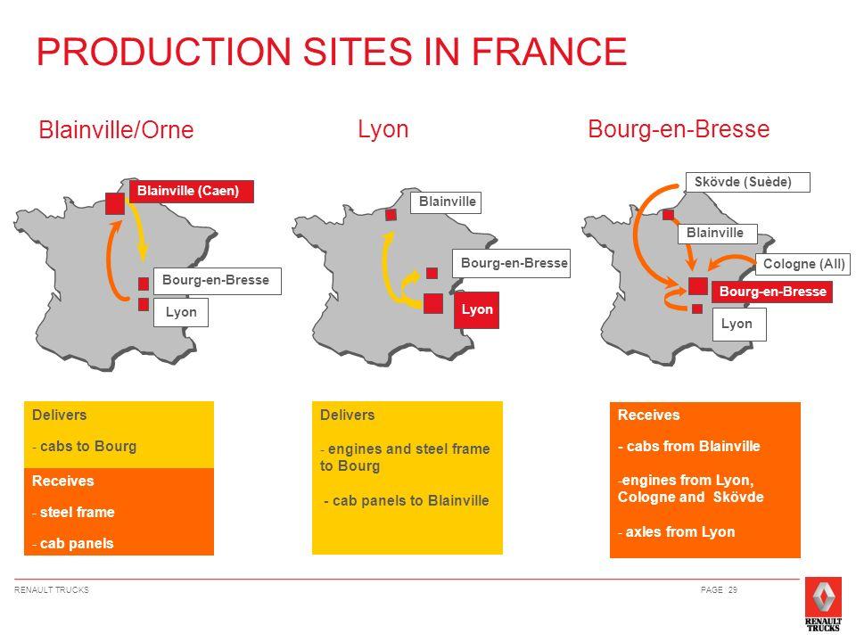 RENAULT TRUCKSPAGE 29 PRODUCTION SITES IN FRANCE Delivers - cabs to Bourg Bourg-en-Bresse Lyon Blainville (Caen) Receives - steel frame - cab panels B