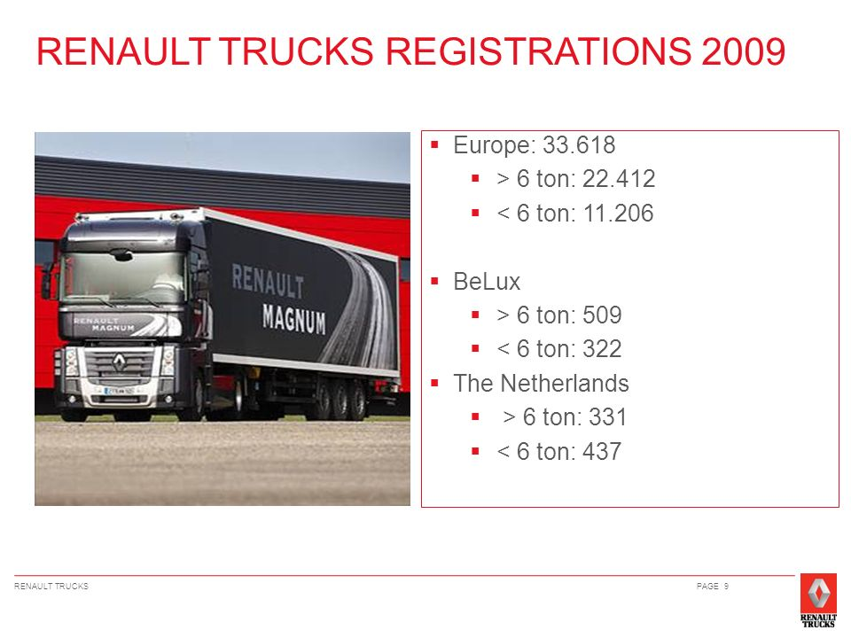 RENAULT TRUCKSPAGE 20 Quality and Performance Reference Operating cost efficiency Driving pleasure and comfort Reliability and Safety Batch transport Temperature-controlled transport Tank transport Livestock transport LONG DISTANCE RANGE