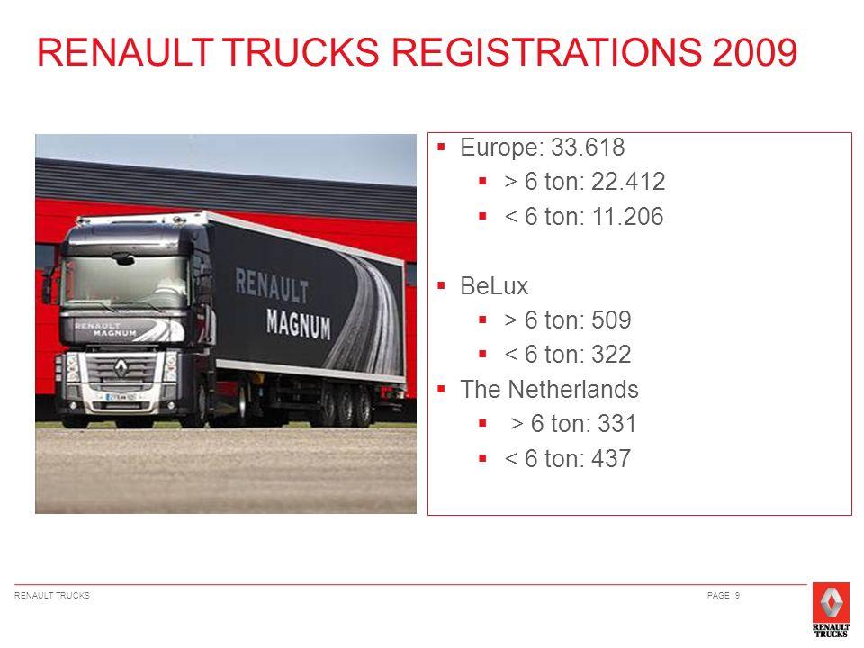 RENAULT TRUCKSPAGE 10 REGISTRATIONS BELGIUM 2009