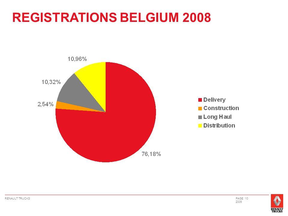 RENAULT TRUCKSPAGE 10 2009 REGISTRATIONS BELGIUM 2008