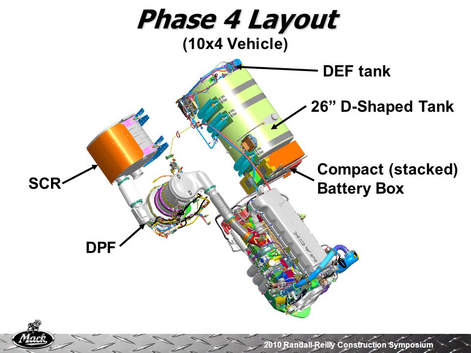 2010 Randall-Reilly Construction Symposium DPF SCR DEF tank 26 D-Shaped Tank Compact (stacked) Battery Box Phase 4 Layout Phase 4 Layout (10x4 Vehicle)