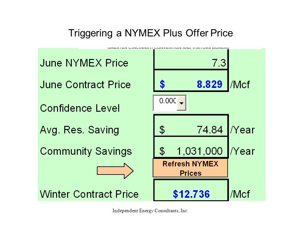 Independent Energy Consultants, Inc. Triggering a NYMEX Plus Offer Price