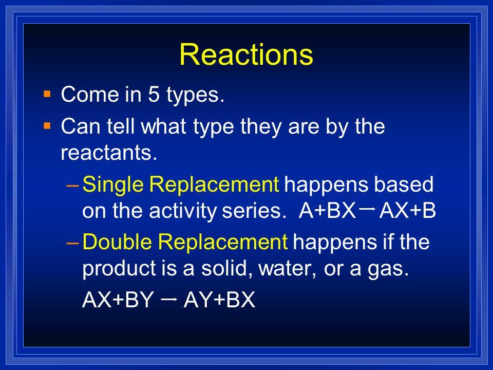 Write the net ionic equation K 2 CO 3 (aq) + MgI 2 (aq) MgCO 3 (s) + KI(aq)
