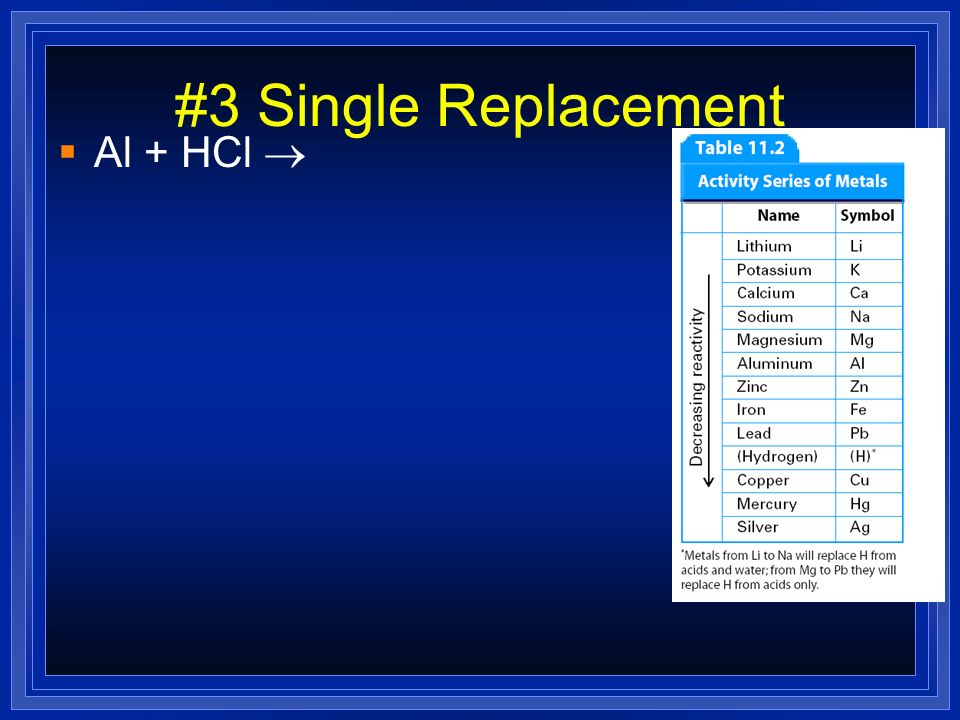 #3 Single Replacement Al + HCl