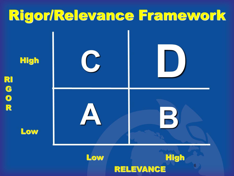 37 Selection of Strategies Based on Rigor/ Relevance Framework 37