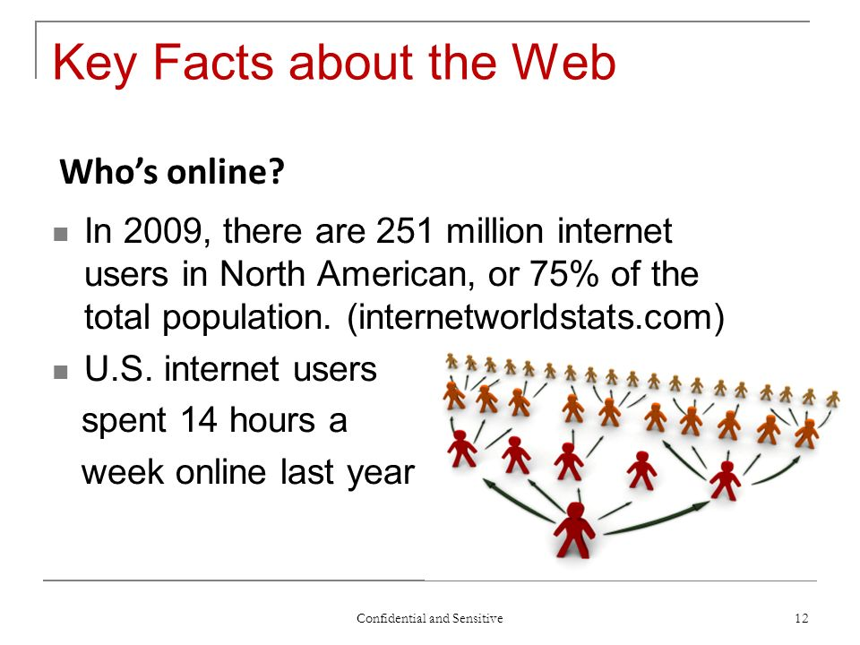 Confidential and Sensitive 12 Key Facts about the Web In 2009, there are 251 million internet users in North American, or 75% of the total population.
