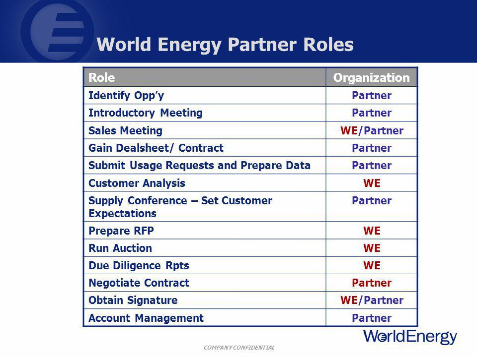 COMPANY CONFIDENTIAL World Energy Partner Roles RoleOrganization Identify OppyPartner Introductory MeetingPartner Sales MeetingWE/Partner Gain Dealshe