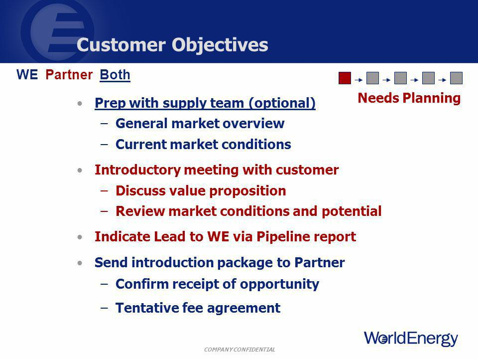 COMPANY CONFIDENTIAL Customer Objectives Prep with supply team (optional) –General market overview –Current market conditions Introductory meeting wit