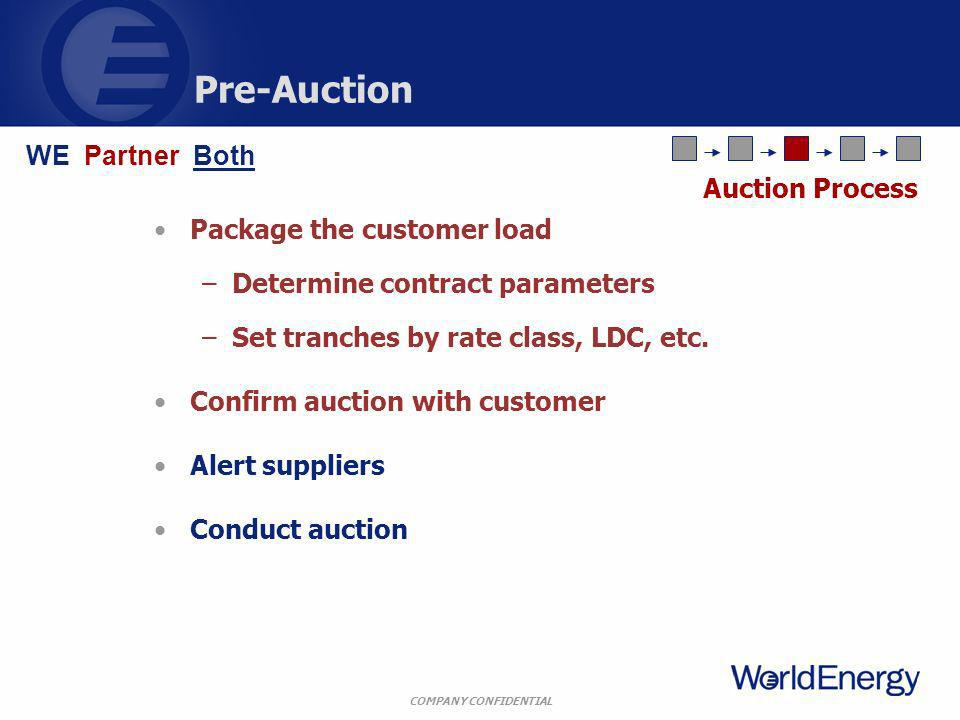 COMPANY CONFIDENTIAL Pre-Auction Package the customer load –Determine contract parameters –Set tranches by rate class, LDC, etc. Confirm auction with