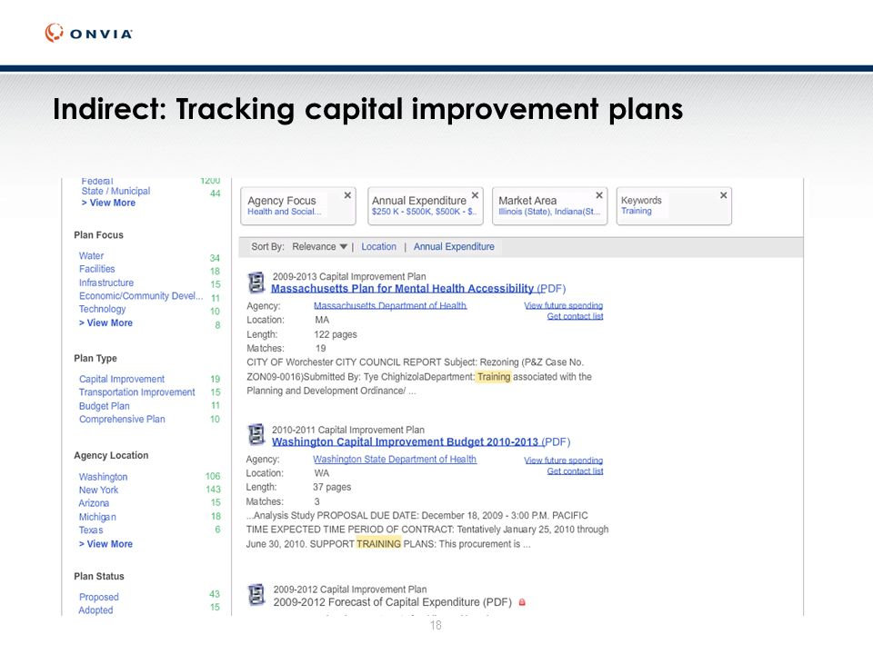 18 Indirect: Tracking capital improvement plans