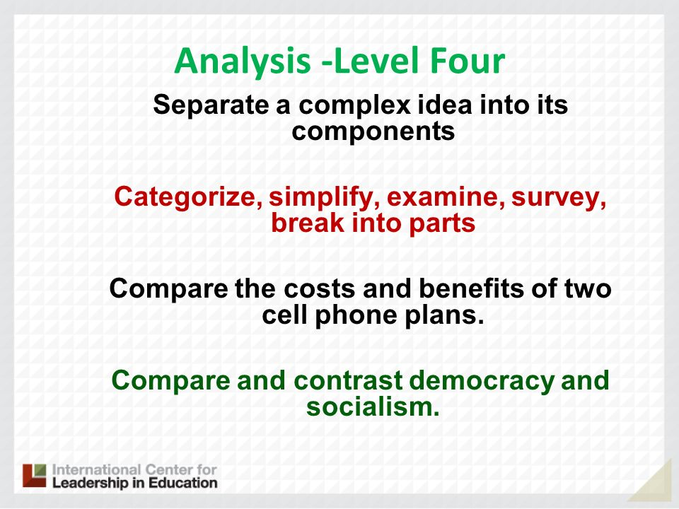 Analysis -Level Four Separate a complex idea into its components Categorize, simplify, examine, survey, break into parts Compare the costs and benefits of two cell phone plans.