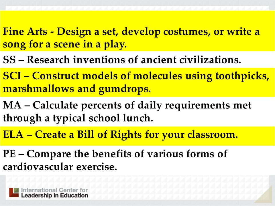 Fine Arts - Design a set, develop costumes, or write a song for a scene in a play.
