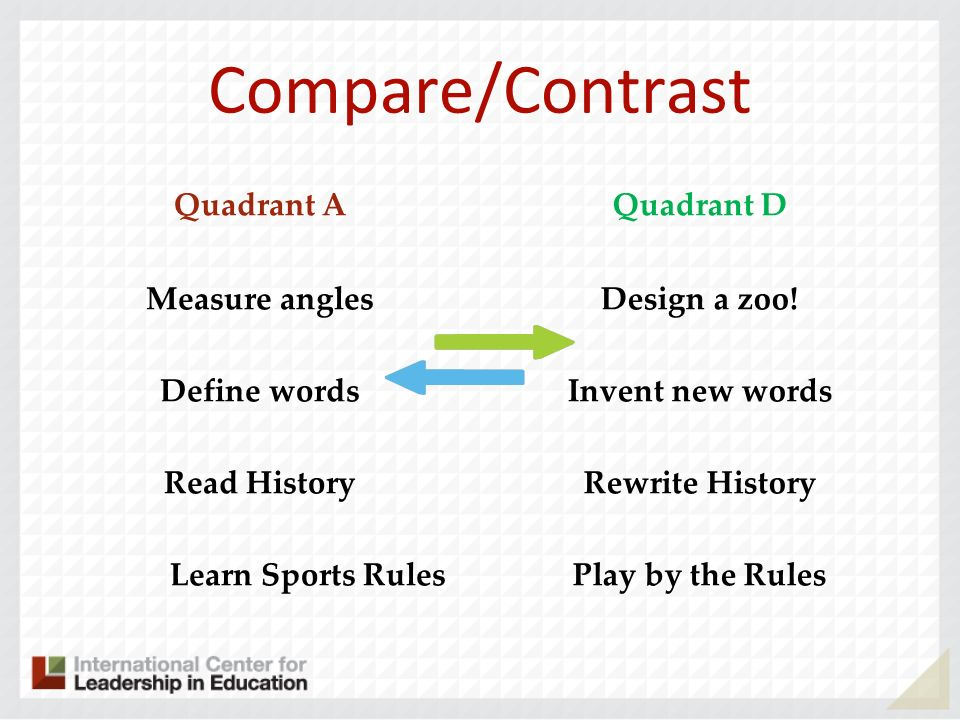 Compare/Contrast Quadrant A Measure angles Define words Read History Learn Sports Rules Quadrant D Design a zoo.