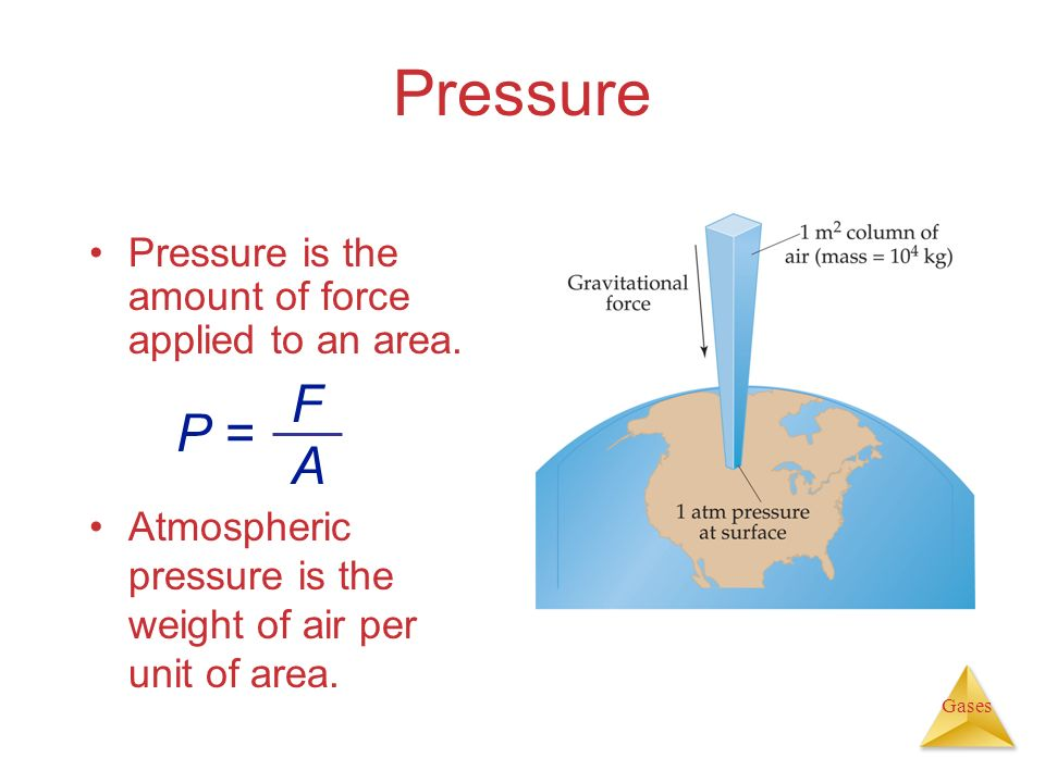 Gases Pressure is the amount of force applied to an area. Pressure Atmospheric pressure is the weight of air per unit of area. P = FAFA