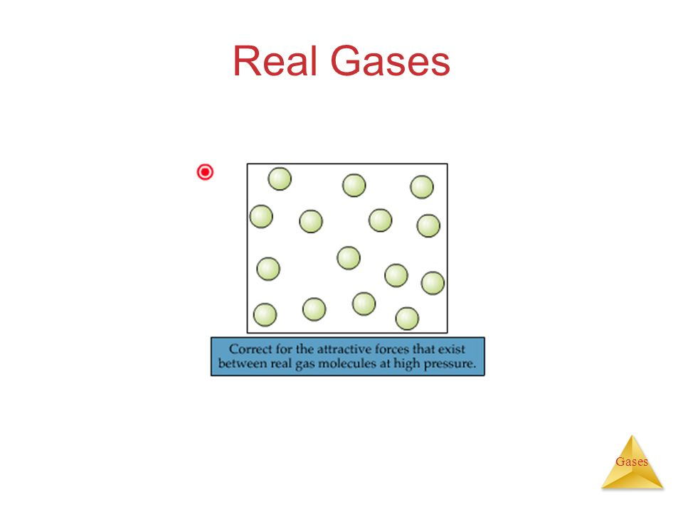 Gases Real Gases