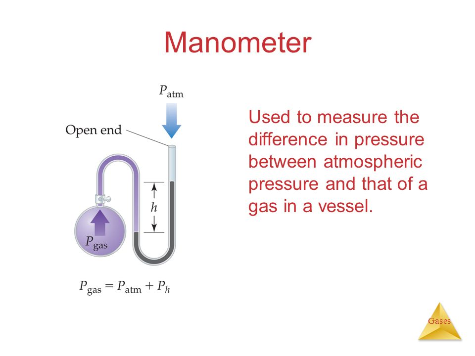 Gases Manometer Used to measure the difference in pressure between atmospheric pressure and that of a gas in a vessel.