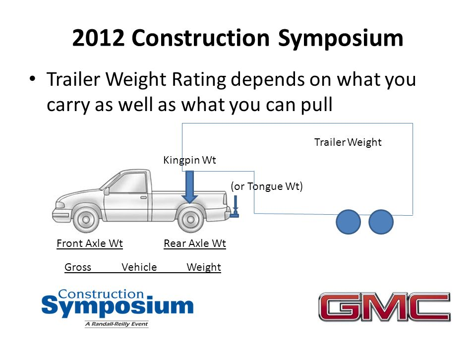 2012 Construction Symposium Trailer Weight Rating depends on what you carry as well as what you can pull Front Axle WtRear Axle Wt Gross Vehicle Weigh