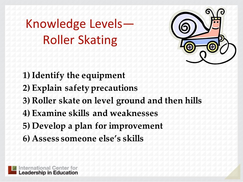 Knowledge Levels Roller Skating 1)Identify the equipment 2)Explain safety precautions 3)Roller skate on level ground and then hills 4)Examine skills a