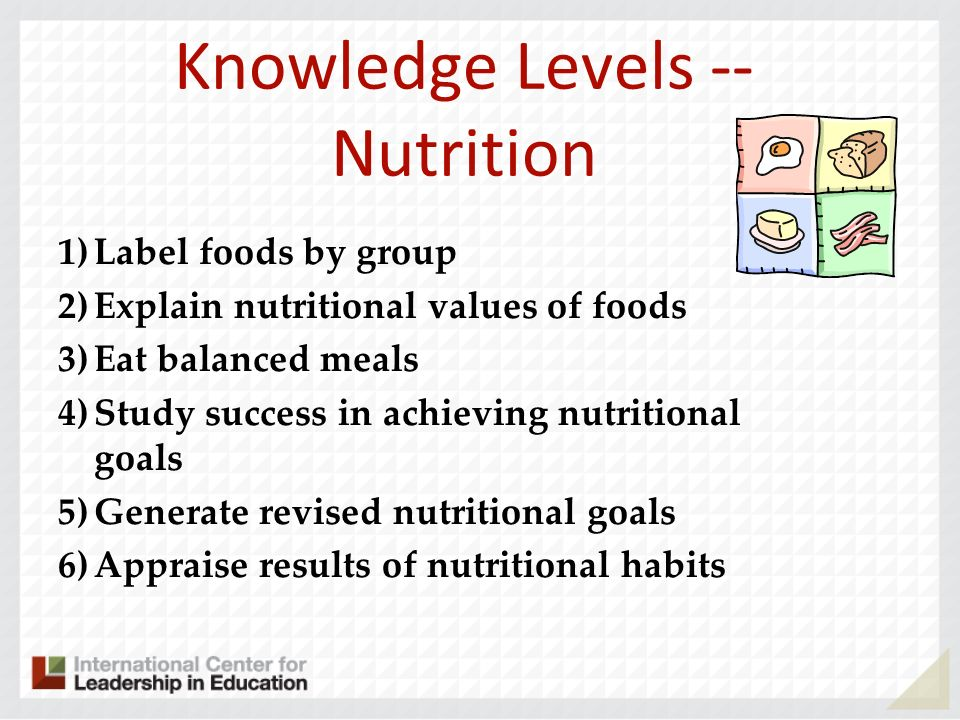 Knowledge Levels -- Nutrition 1)Label foods by group 2)Explain nutritional values of foods 3)Eat balanced meals 4)Study success in achieving nutrition