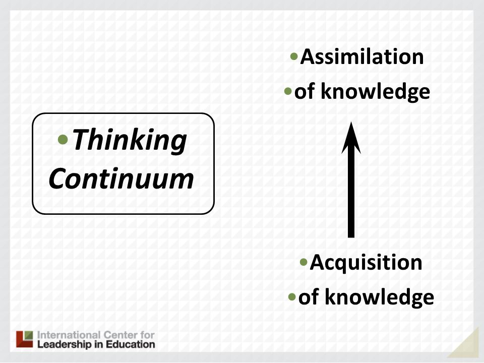 Assimilation of knowledge Acquisition of knowledge Thinking Continuum