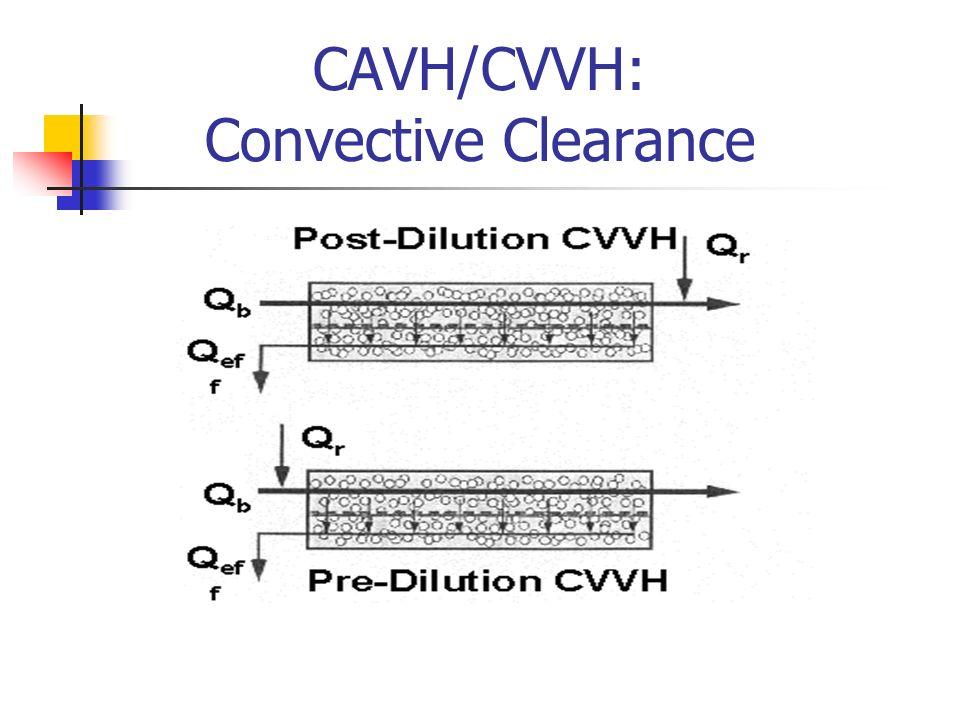 CAVH/CVVH: Convective Clearance
