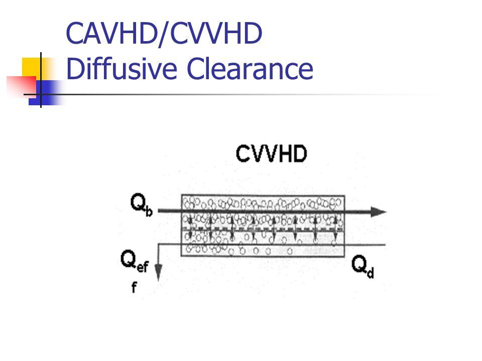 CAVHD/CVVHD Diffusive Clearance