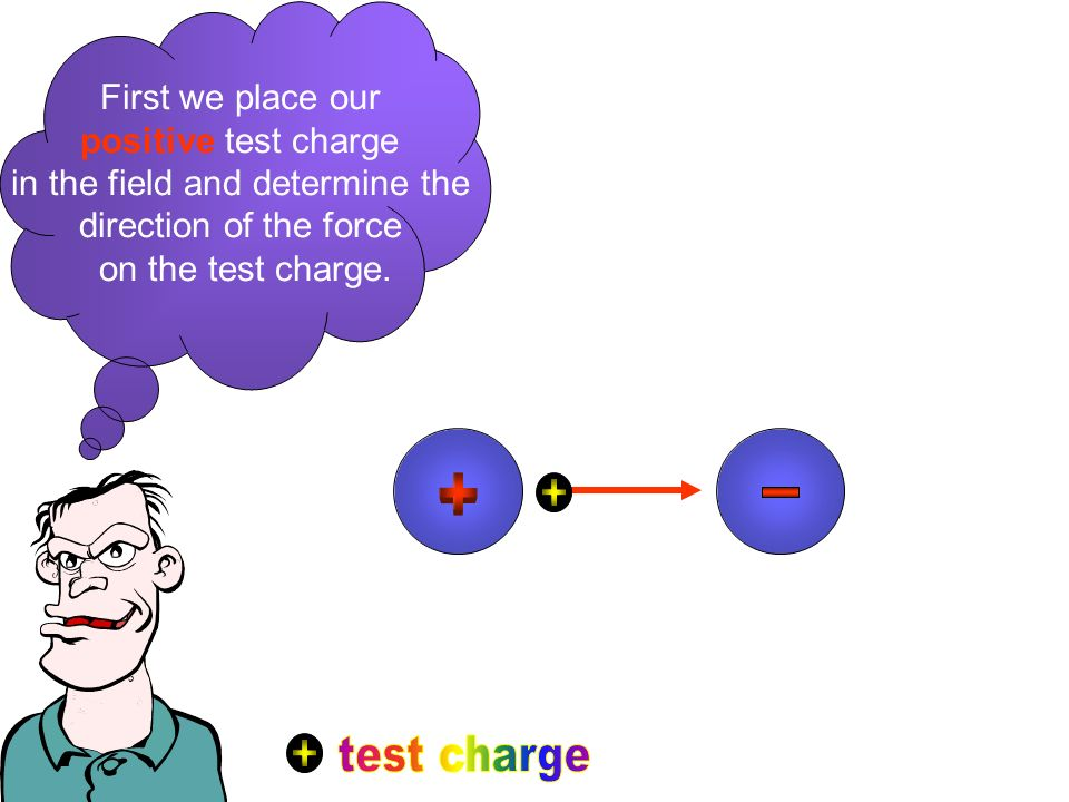 First we place our positive test charge in the field and determine the direction of the force on the test charge.