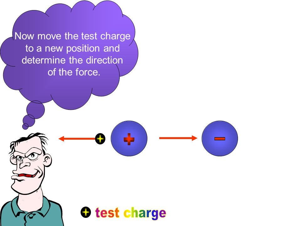 Now move the test charge to a new position and determine the direction of the force.