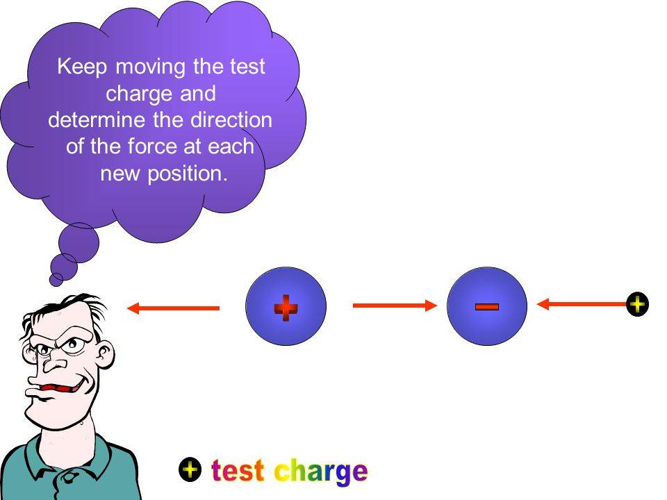 If we place the test charge at the position shown,