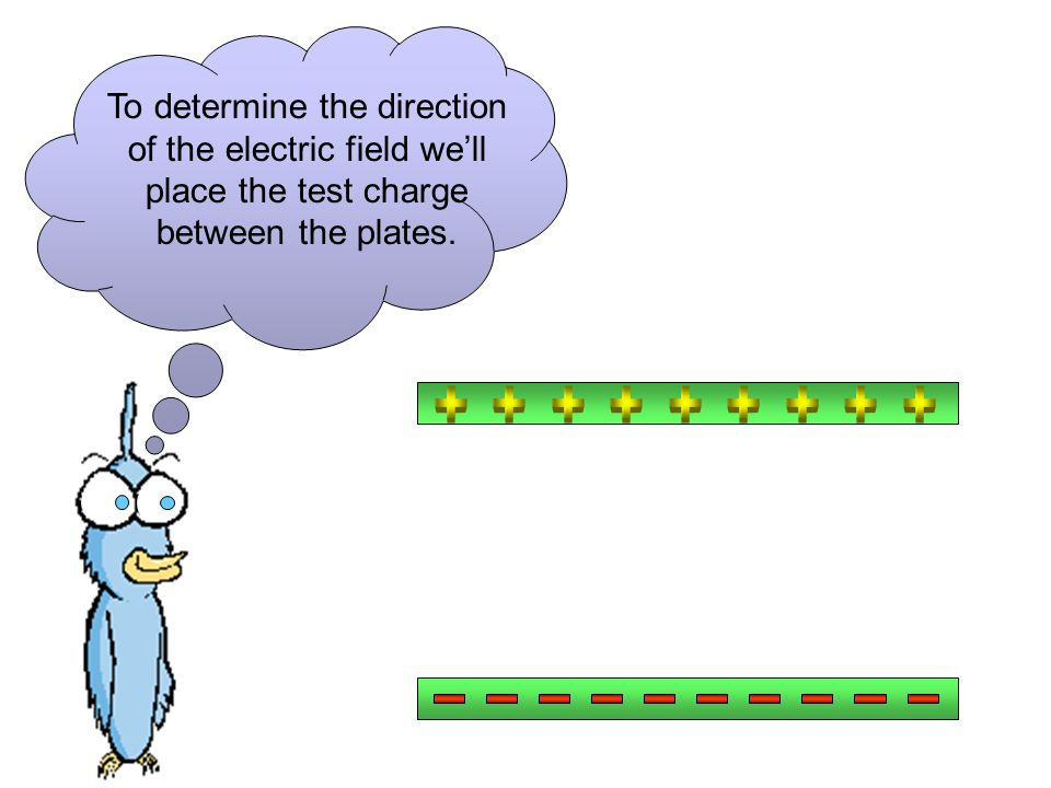 To determine the direction of the electric field well place the test charge between the plates.