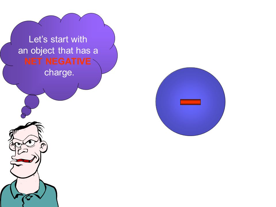 Lets start with an object that has a NET NEGATIVE charge.