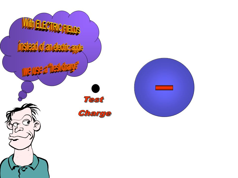 Placing a test charge in the vicinity of this net negative charge and noticing if it experiences a force will tell us if there is an Electric Field around the charge.