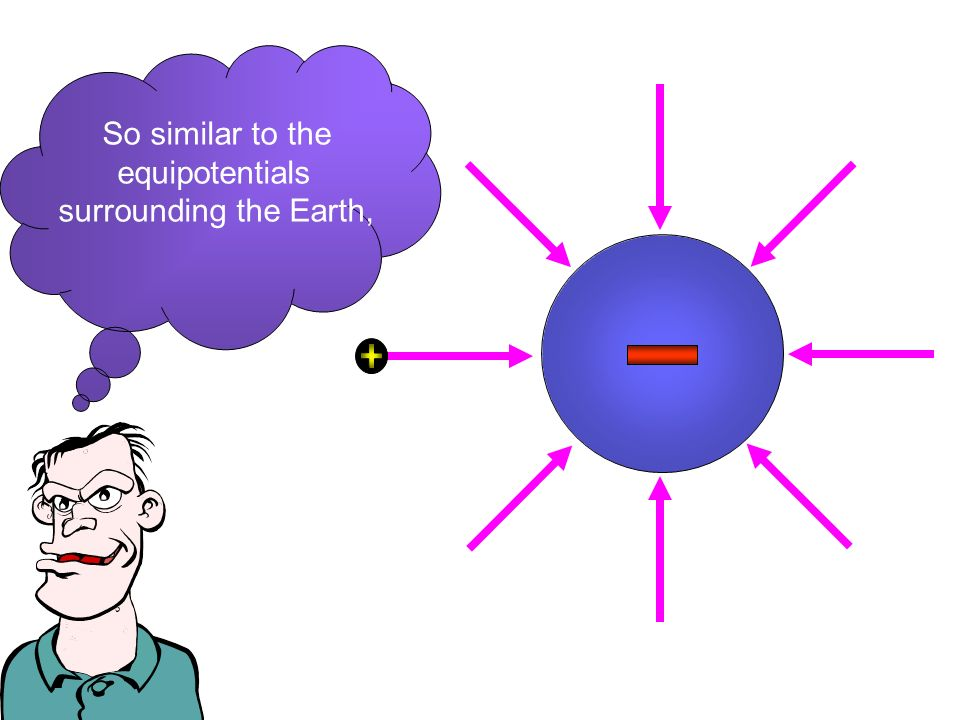 So similar to the equipotentials surrounding the Earth,